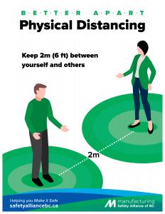 Social Distancing Reminder Poster