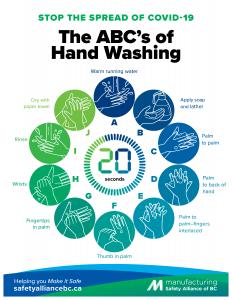 Handwashing Reminder Poster