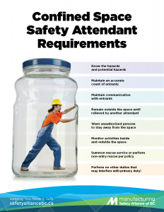 Confined Space Awareness Poster