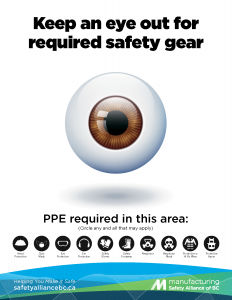 PPE Awareness Eye Protection