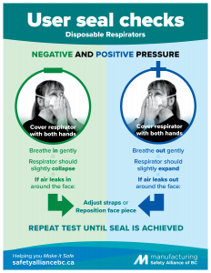 Disposable Respirator Seal Check Poster