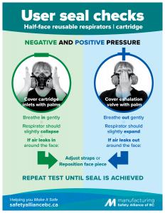 Reusable Cartridge Respirator Seal Check